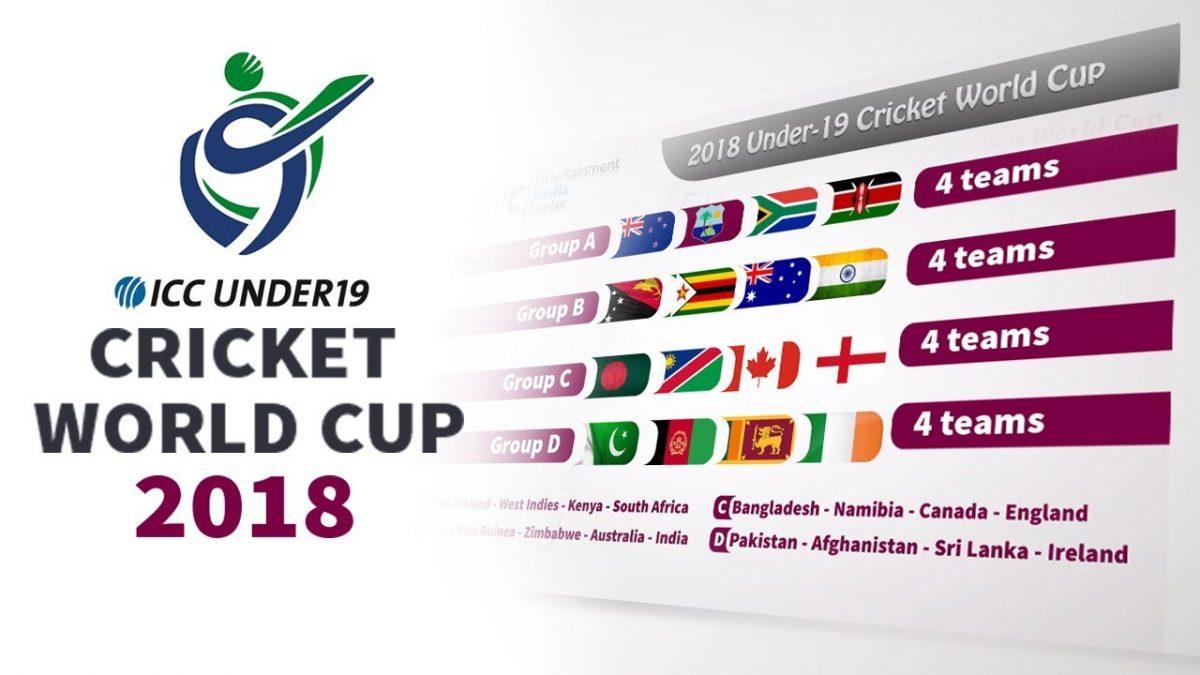 ICC Under-19 Cricket World Cup 2018