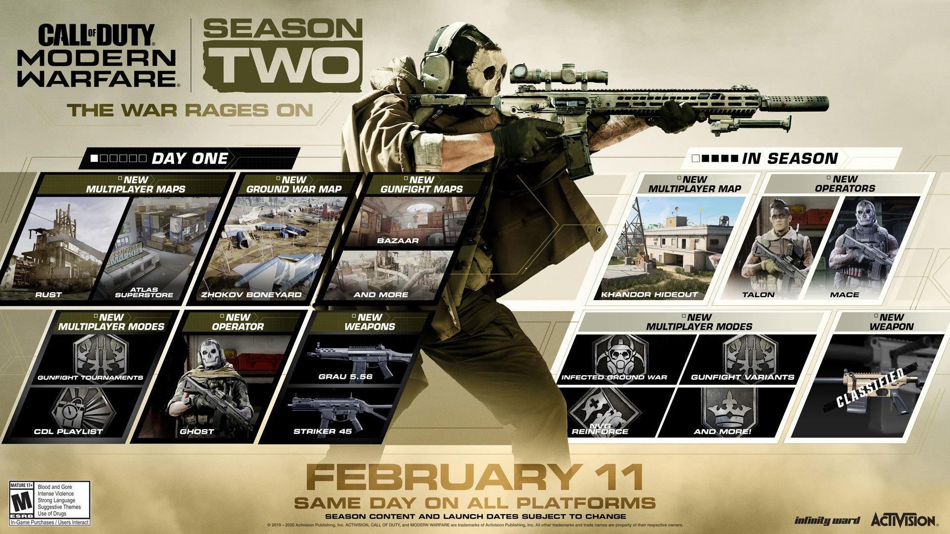 Call of Duty- Modern Warfare-Season 2